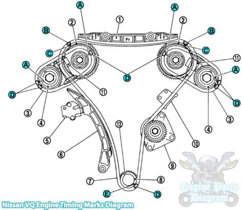 2005 Avalon 3 5l Engine Diagram by Nissan Vq Engine Timing Marks Diagram Engine Parts Diagram