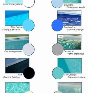 le liner pour piscine l39element principal a With couleur eau piscine selon couleur liner