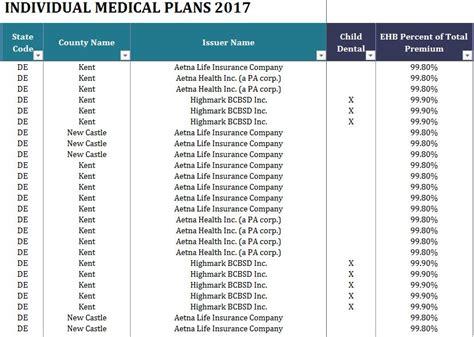 state health insurance plans alaska delaware