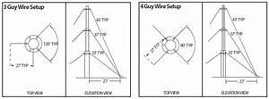 Antenna Mast Guying For Simple Ham Radio Antenna Installations
