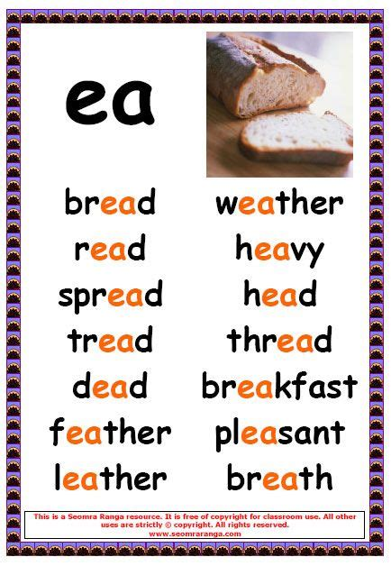 phonics poster ea words   images english