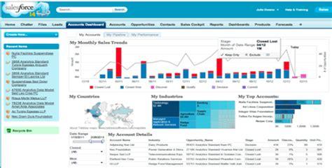 embedding tableau  salesforce dashboards senturus