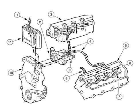 7 3 Liter Engine Fuel System Diagram by Lubrication System High Pressure Power Stroke 7 3