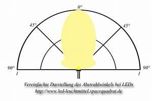 Abstrahlwinkel Led Berechnen : abstrahlwinkel bei lampen ~ Themetempest.com Abrechnung