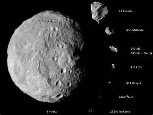 Comets, Asteroids, Meteorites and Impacts