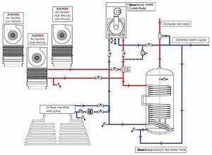 Hydronic Products