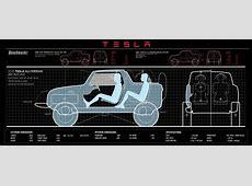 Tesla Model P Rendering Has the 2017 SVT Raptor for