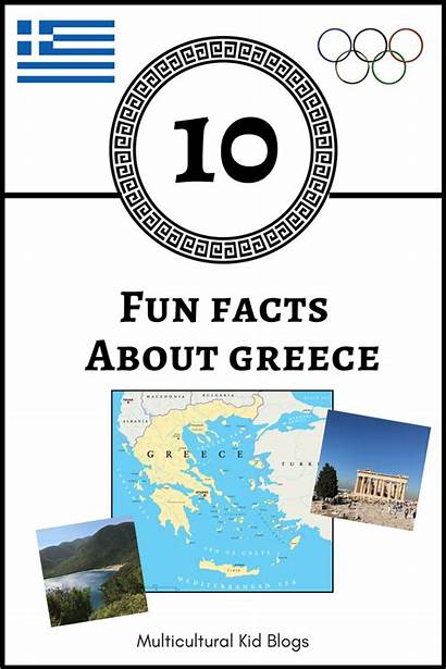 Greece Facts Fun Map Greek Ancient Geography
