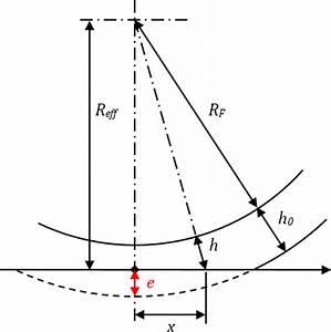 Felgenbreite Berechnen : mp rollwiderstand von fahrradreifen matroids matheplanet ~ Themetempest.com Abrechnung