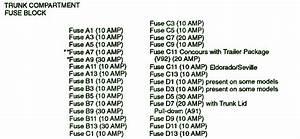94 Cadilac Eldorado Trunk Compartment Fuse Box Diagram