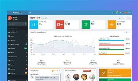 admin dashboard template 26 best free html5 bootstrap admin dashboard templates