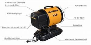 Kw Heizleistung Berechnen : master xl5 infrarot heizger t dieselheizung heizkanone heizstrahler 17kw neu ebay ~ Themetempest.com Abrechnung
