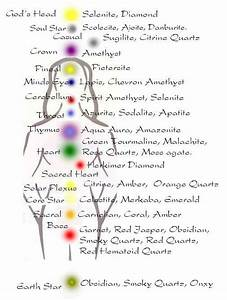 12 Crystals Correspond To 12 Chakras  12 Strands Of Dna  And 12 Numbers  U2013 Kuthumi