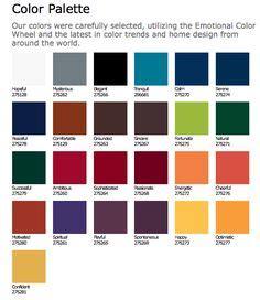 auto paint codes dupont automotive refinish colors ppg