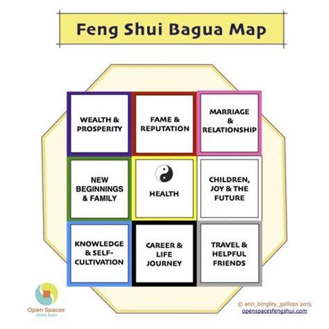 feng shuis bagua map open spaces feng shui