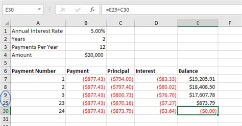 loan amortization schedule  excel easy excel tutorial