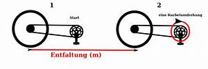 Ritzel übersetzung Berechnen : entfaltung fahrrad wiki fandom powered by wikia ~ Themetempest.com Abrechnung