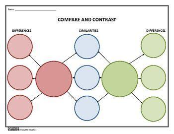 compare  contrast graphic organizer graphic
