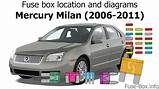 Fuse Box Diagram Mercury Milan 2006