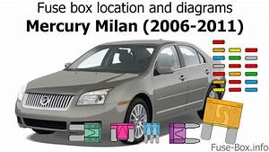 Fuse Box Location And Diagrams  Mercury Milan  2006