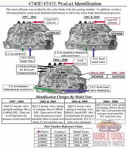 Wiring Diagram Further Ford 4r100 Transmission Ford Ax4n Transmission Shift Solenoid A Diagram