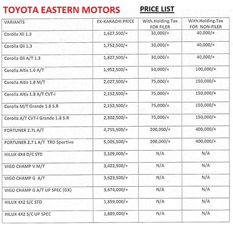 toyota products and prices specs of altis 1 6 leaked pakwheels blog