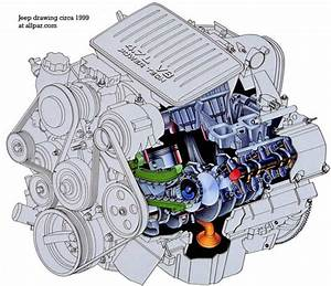 Dodge 4 7 Engine Diagram