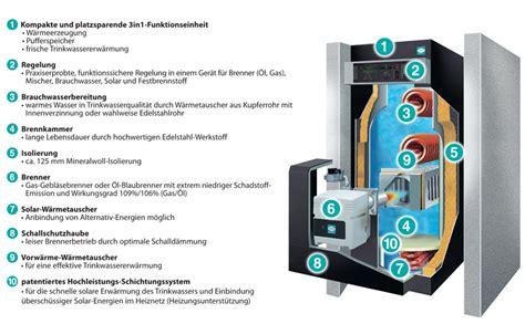 Kessel Und Brenner Clevere Heiztechnik by Pufferspeicher Der Hydraulische Nullpunkt