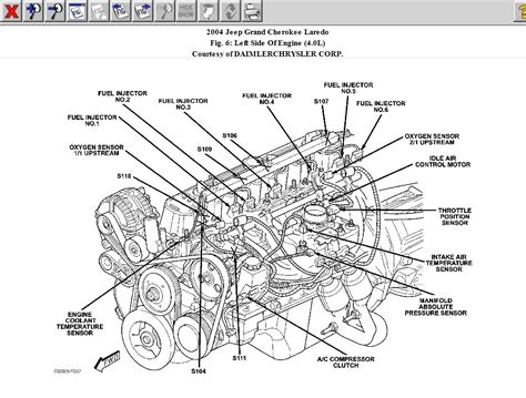 similiar 89 jeep cherokee engine diagram keywords diagram further jeep cherokee fuse box diagram on 89 jeep cherokee