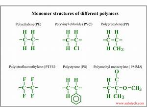 Polymer Structure  Substech