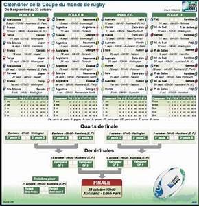 Rugby Rugby : le calendrier de la Coupe du monde