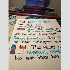 Prime Vs Composite Numbers Anchor Chart  Ccss Grade 6 Math  Number System  Composite Numbers