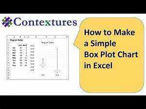 Draw Boxplot In Excel Boxplot En Excel Funnydog Tv