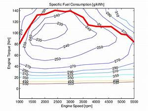 Specific Fuel Consumption  G  Kwh  Of The Internal