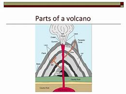 Hd wallpapers volcano diagram ks2 ifdesktophdb hd wallpapers volcano diagram ks2 ccuart Choice Image