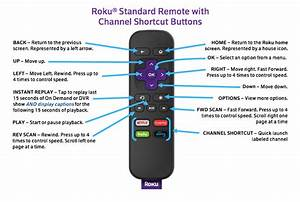 Video Playback Controls With The Roku Remote  U2013 Xfinity On