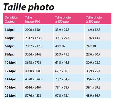 taille standard cadre photo taille cadre photo standard 28 images formats de nos tirages juniqe fr taille cadre photo