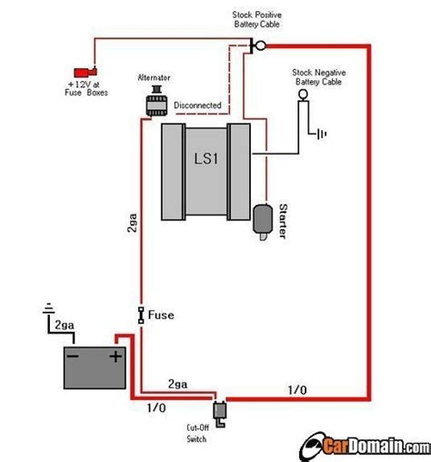 battery disconnect switch wiring diagram fuse box and