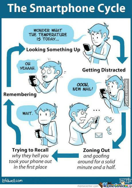 Smartphone Meme - the smartphone cycle by chefc0ck meme center