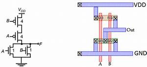 How Does Logic Gates Know If Electricity Is Flowing