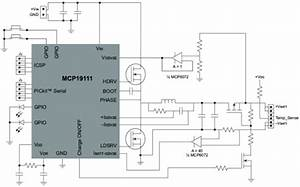 Battery Management Controllers