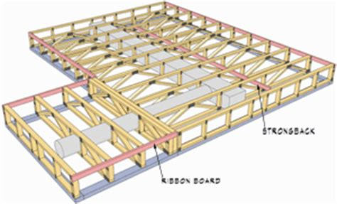 ka components roof floor trusses