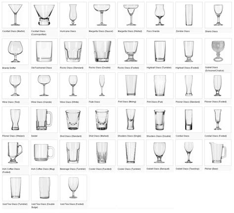 Types Of Barware by Foodrinkzo