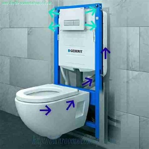 cistern element for wall hung wc geberit duofix wc frame system with up 320 circulating air