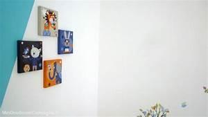 Tableau Deco Chambre : quel cirque mes doudoux et compagnie blog d 39 une lilloise ~ Teatrodelosmanantiales.com Idées de Décoration