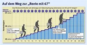 Arbeitstage Bis Zur Rente Berechnen : bilderstrecke zu rente mit 67 l nger arbeiten bild 2 von 2 faz ~ Themetempest.com Abrechnung