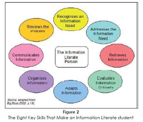 infoskills ltia issue 12 celt mmu