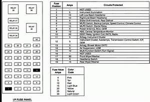 2004 Ford Taurus Interior Fuse Box Diagram