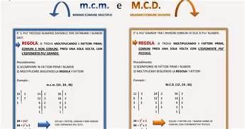 Comment Utiliser Le Tapis D Acupuncture by M C M E M C D