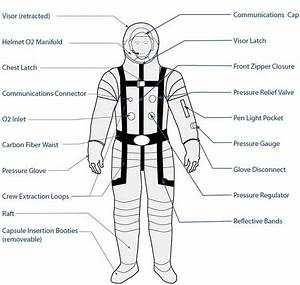 wordlessTech | High-Tech Astronaut suit for Space Tourism